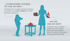 Why You Should Use Video In Education   Edudemic